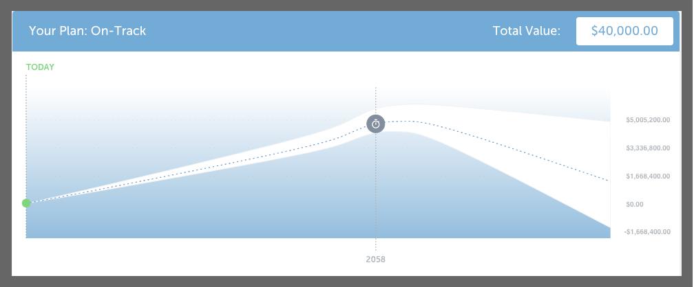 AdvisorEngine Goals Based Planning Module 1