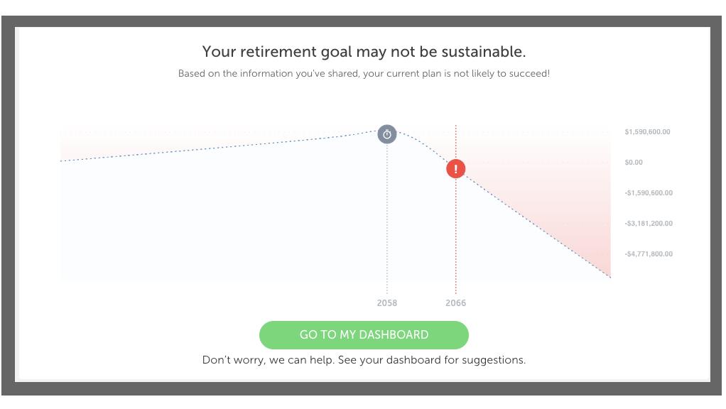AdvisorEngine GoalsBased Planning Module 4