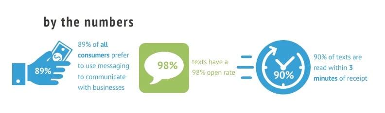 Junxure MyRepChat Integration